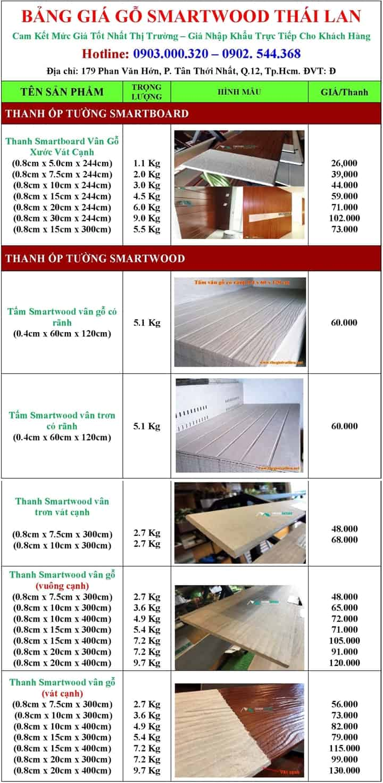 giá gỗ ốp tường smartwood thái lan