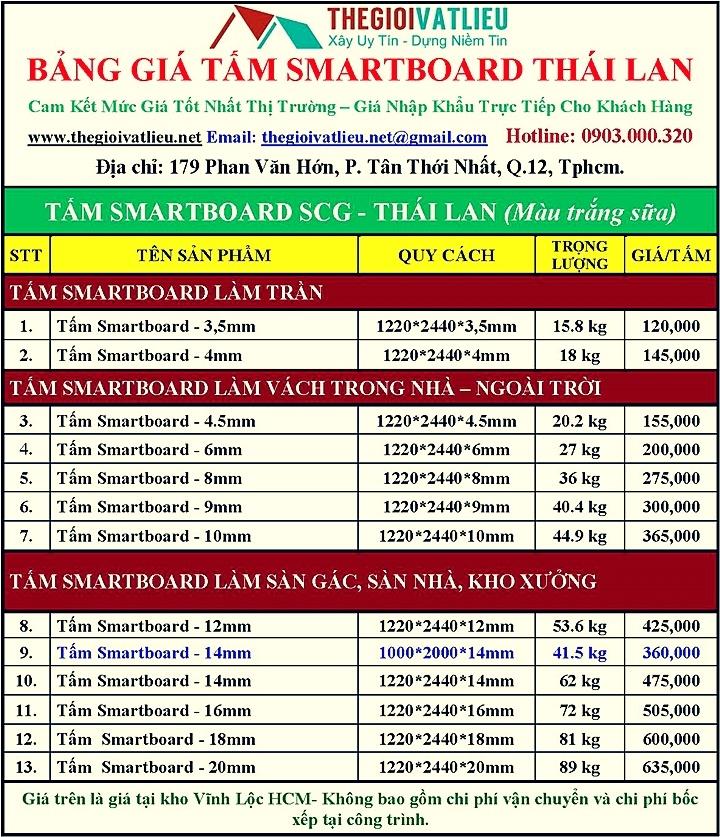giá tấm cemboard smartboard scg thái lan