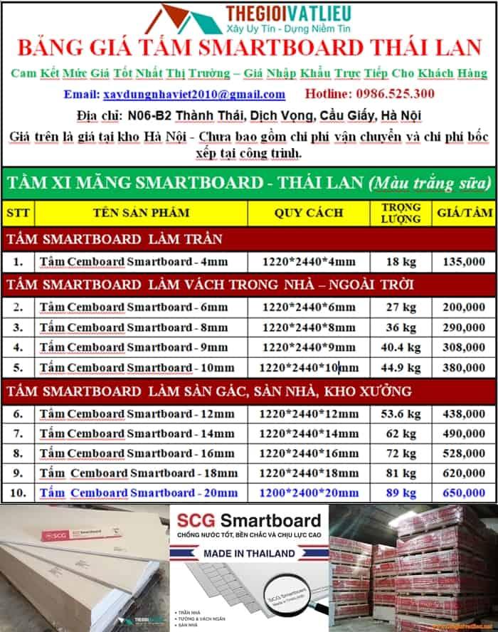giá tấm smartboard hà nội