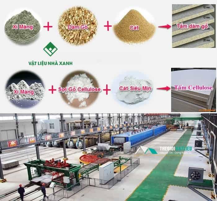 Quy trình sản xuất tấm lót sàn cemboard