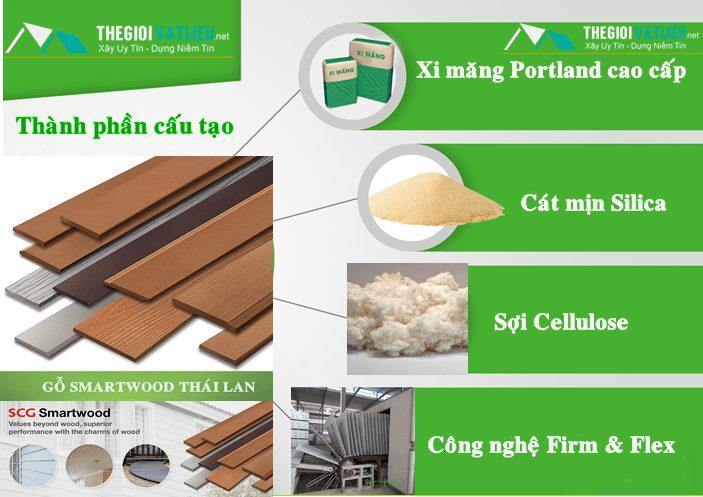 cấu tạo thanh diềm mái ngói gỗ