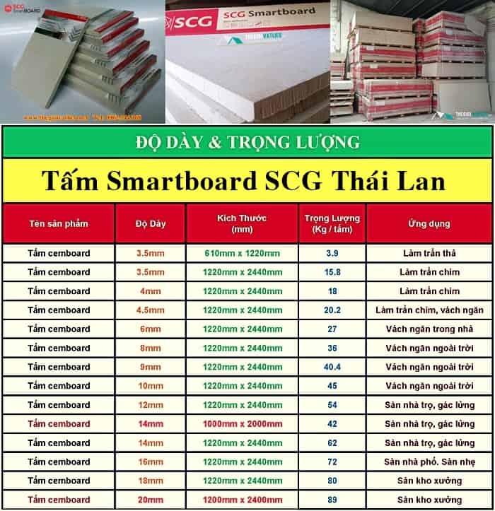 kích thước tấm smartboard