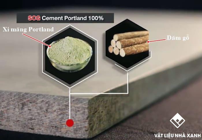 tấm cement board là gì