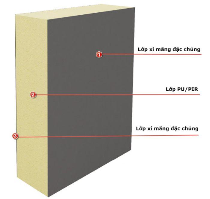 8 loại vật liệu chống nóng mái nhà